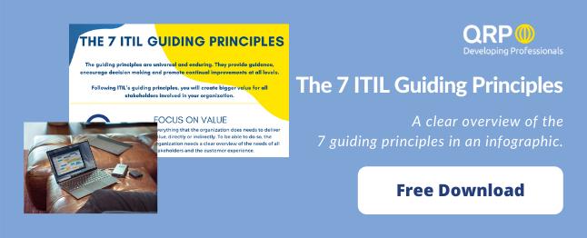 ITIL v4 Guiding Principles