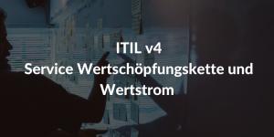 ITIL v4 Service Wertschöpfungskette Wertstrom