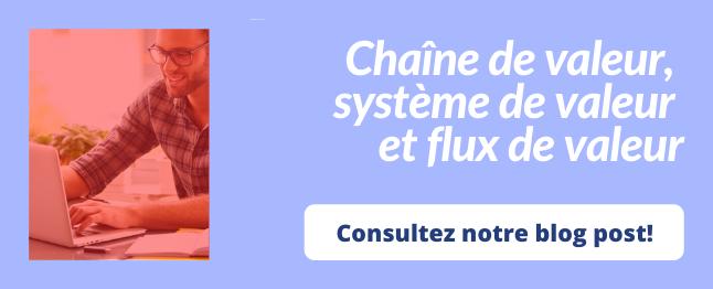 itil-4-chaine-de-valeur-des-services-systeme-de-valeur-flux-de-valeur