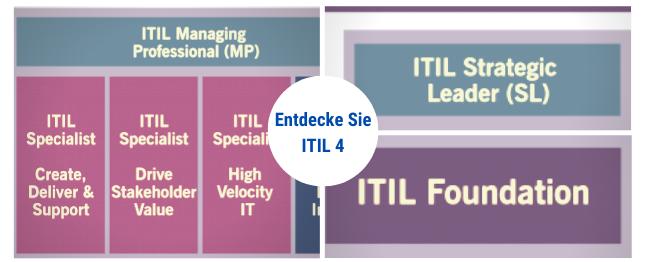 itil-IT-Zertifizierungen