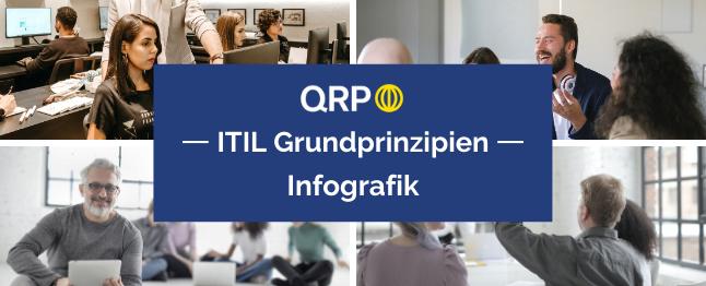 ITIL Grundprinzipien infografik